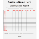 Weekly Marketing Report Template – Word – Excel – Pdf Formats Pertaining To Marketing Weekly Report Template