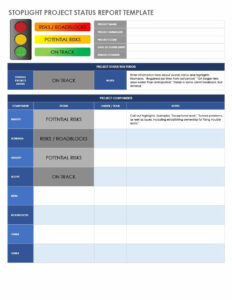 Weekly Project Status Report Template Free And Customisable throughout Weekly Project Status Report Template Powerpoint
