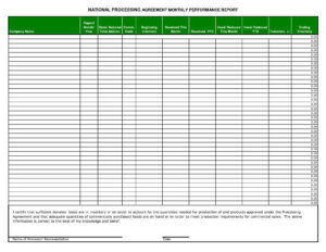 Weekly Sales Report Format In Excel Template Ppt Analysis With Regard To Sales Rep Visit Report Template