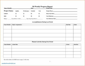 Weekly Sales Report Template Best Of Templates In Word Free intended for Sales Call Reports Templates Free