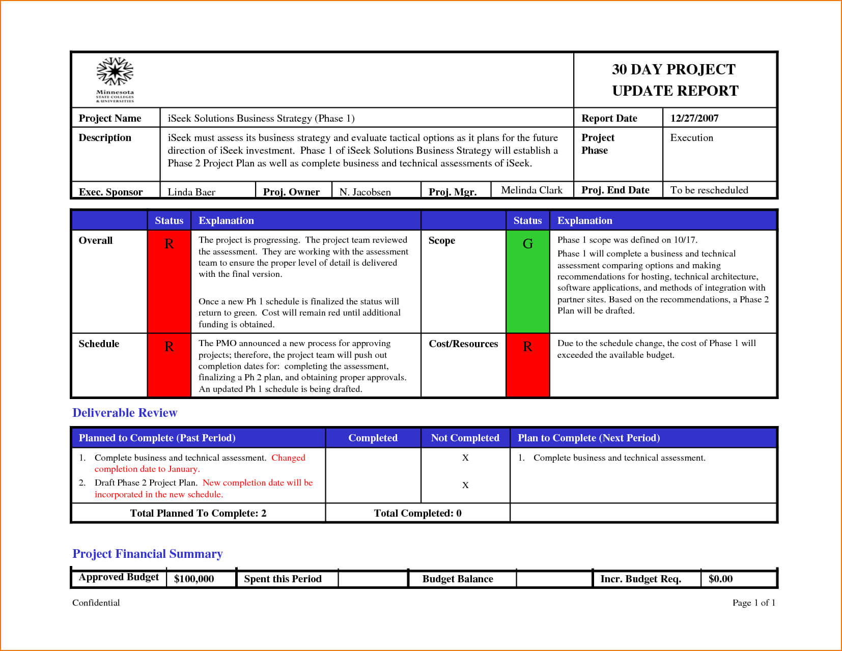Weekly Status Report Template Powerpoint Schedule Project In Weekly Project Status Report Template Powerpoint