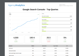 What To Include In Your Seo Report Template (Plus, Examples) regarding Seo Monthly Report Template