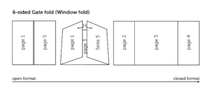 What You Need To Know About Gate Fold Leaflets » Saxoprint regarding 6 Sided Brochure Template