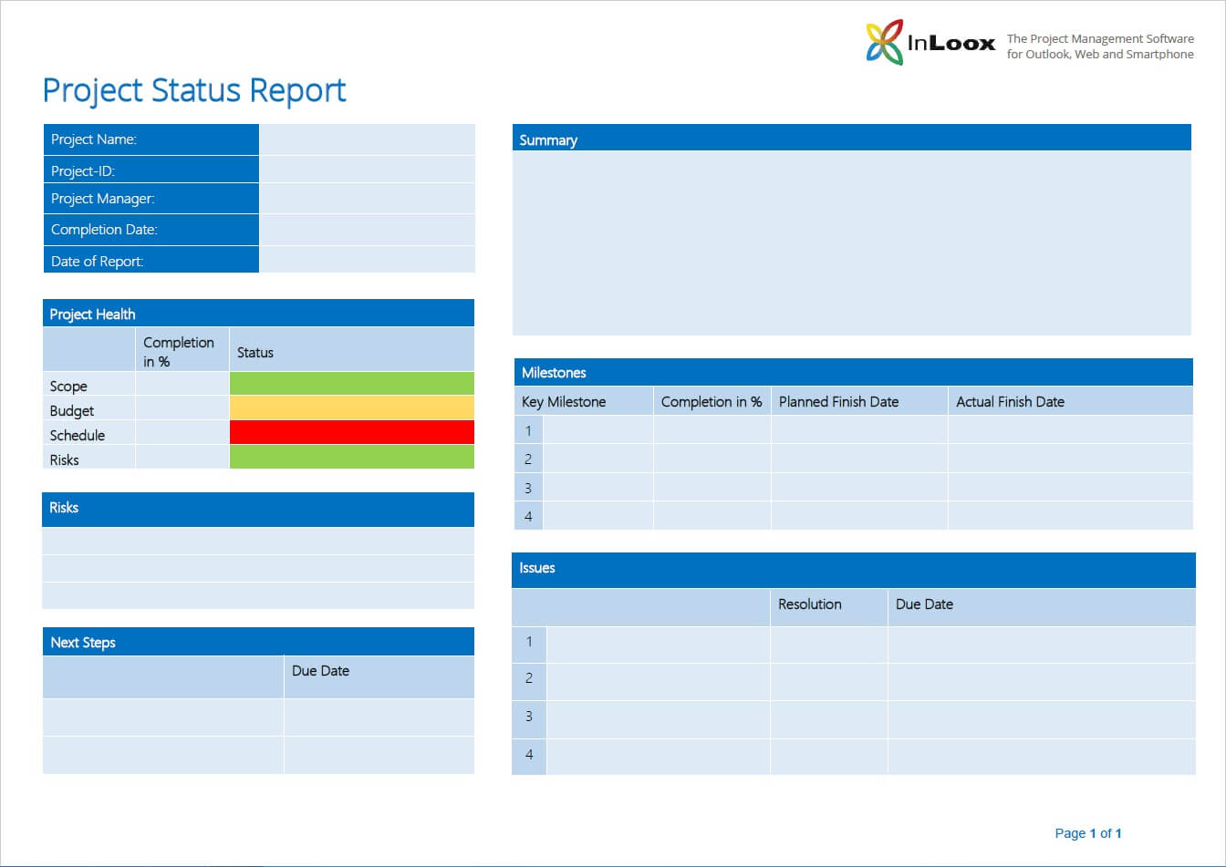 "What's The 411?"": The Importance Of Project Status Reports Inside Project Management Status Report Template"