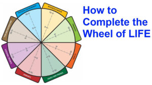 Wheel Of Life – A Self-Assessment Tool – The Start Of Happiness for Blank Wheel Of Life Template