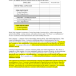 Wj Iv English Broad Oral Language (5) (3 In Wppsi Iv Report Template