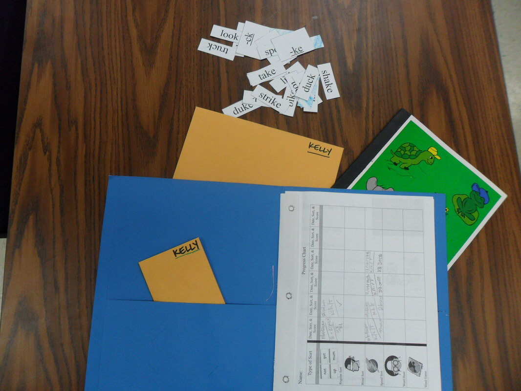 Words Their Way: Resources And Ideas - Ell Toolbox Regarding Words Their Way Blank Sort Template