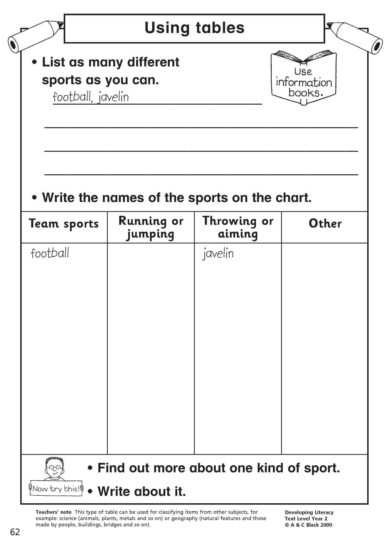 Writing Composition Resources For Fs, Ks1 And Ks2 - Teachit With Regard To Report Writing Template Ks1